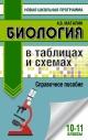 Биология в таблицах и схемах 10-11 кл. Справочное пособие